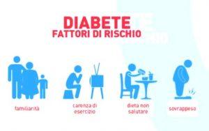 controllo del diabete di tipo 2
